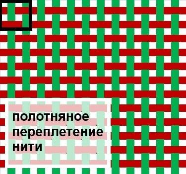 плетение ткани