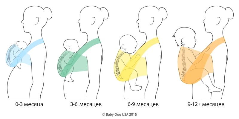 слинг и ножки ребёнка