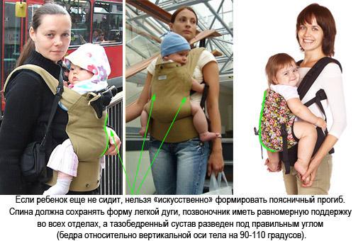 регулировка слинга рюкзака